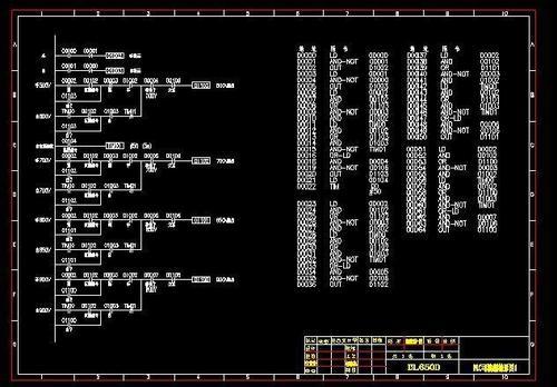 内蒙古PLC程序编写技巧