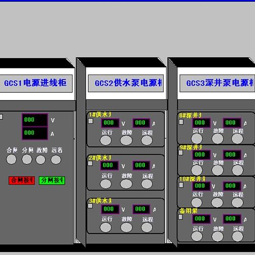 电厂运行监控软件