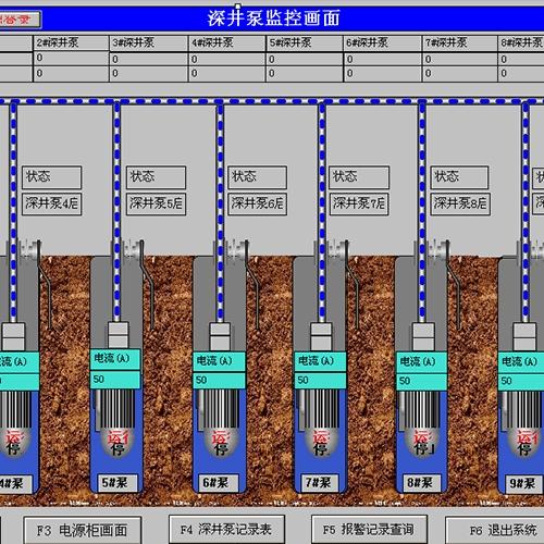 供取水监控软件